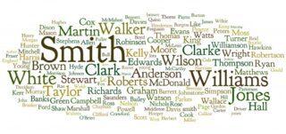Surname Wordle